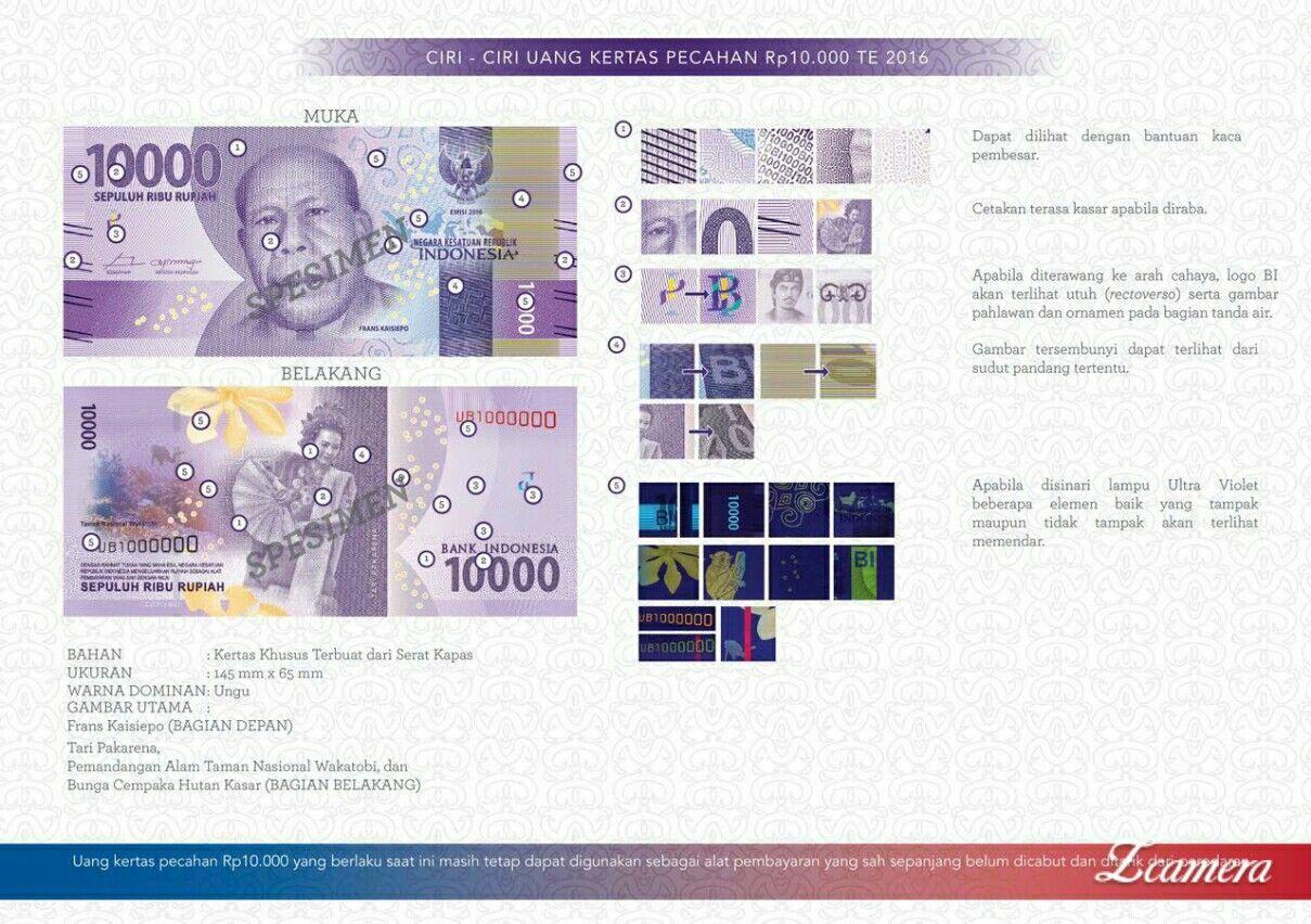 Gambar Pahlawan Pada Uang 2000