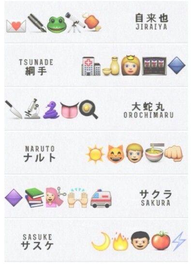 Sharingan Emoji Text : sharingan, emoji, Naruto:, Naruto, Signs, Emoji