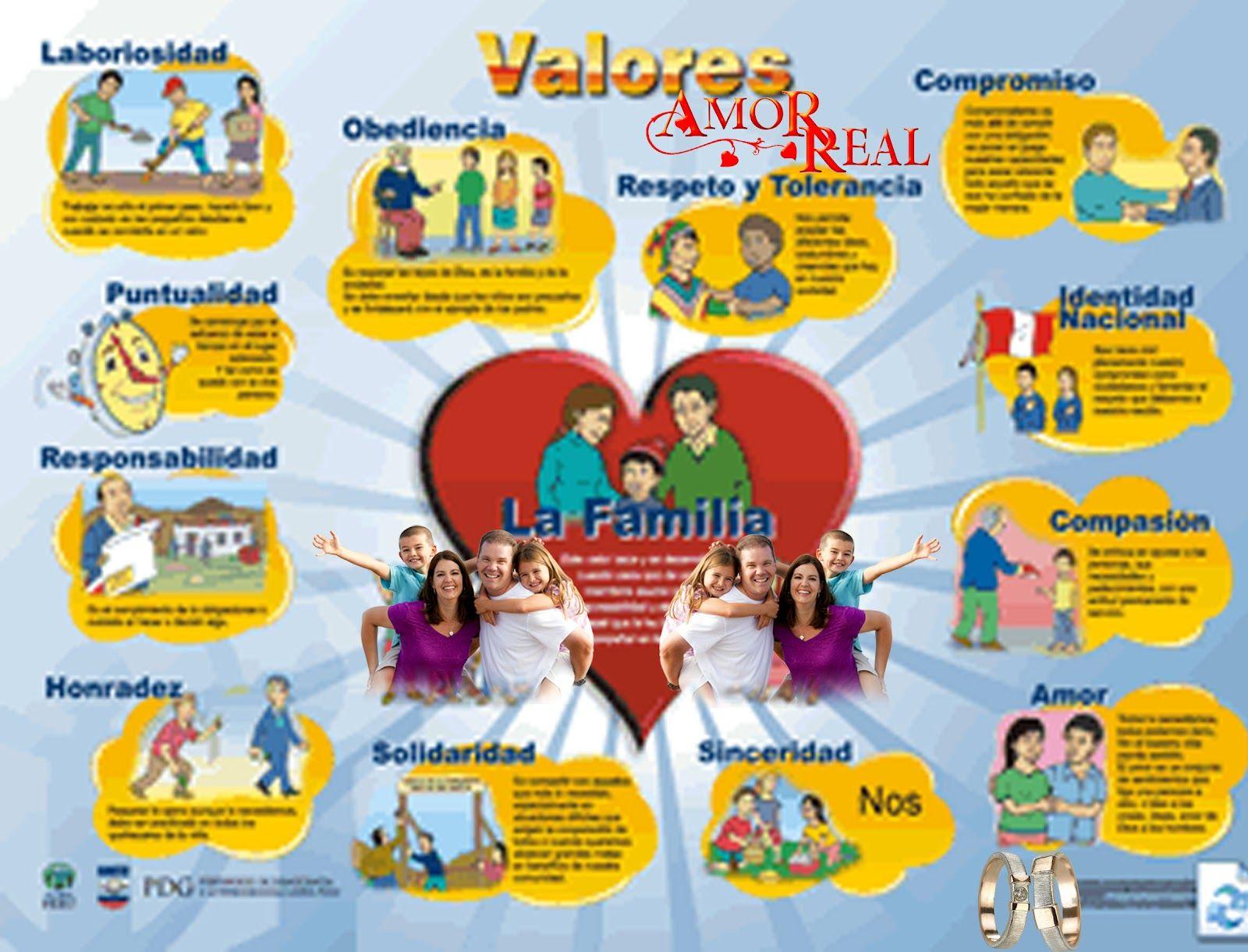29 de julio recordamos los Valores Humanos Valores