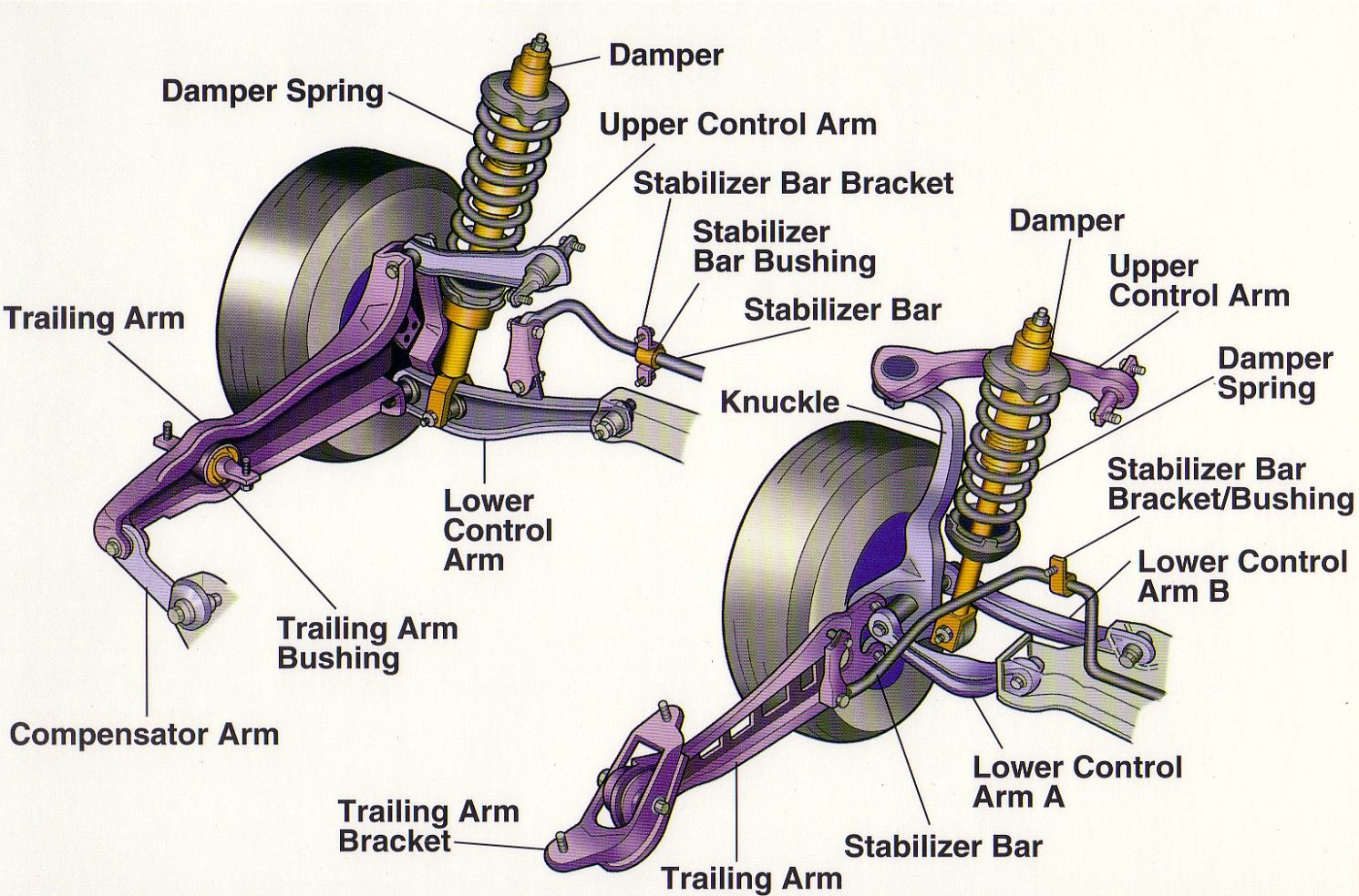 Basic Car Part Diagrams