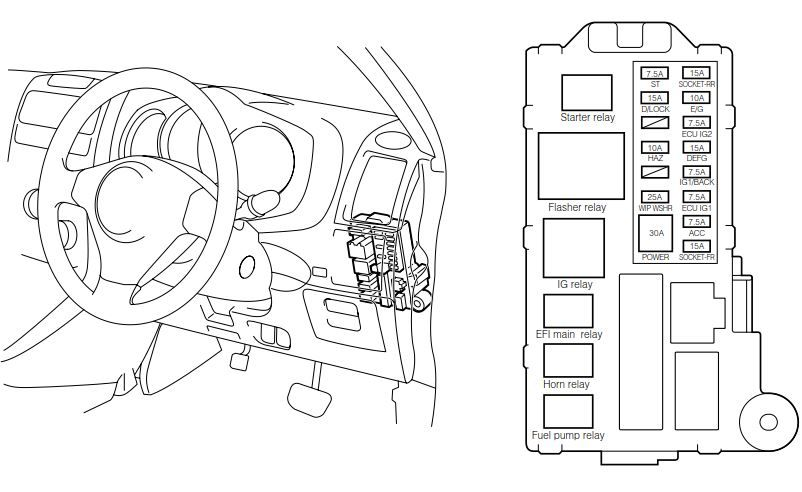 New Post Daihatsu Terios Wiring Diagrams No 9644 General Information Has Been Published On Procarmanuals Com Daihatsu Terios Circuit Diagram Daihatsu