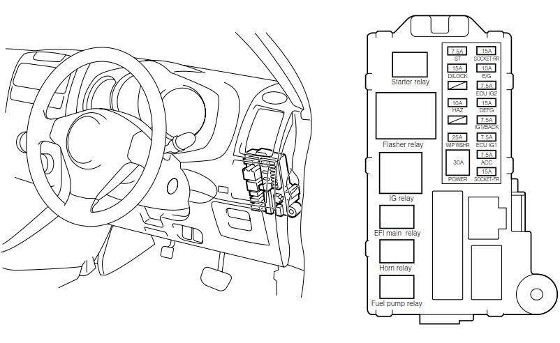 New post (DAIHATSU TERIOS Wiring Diagrams (No. 9644