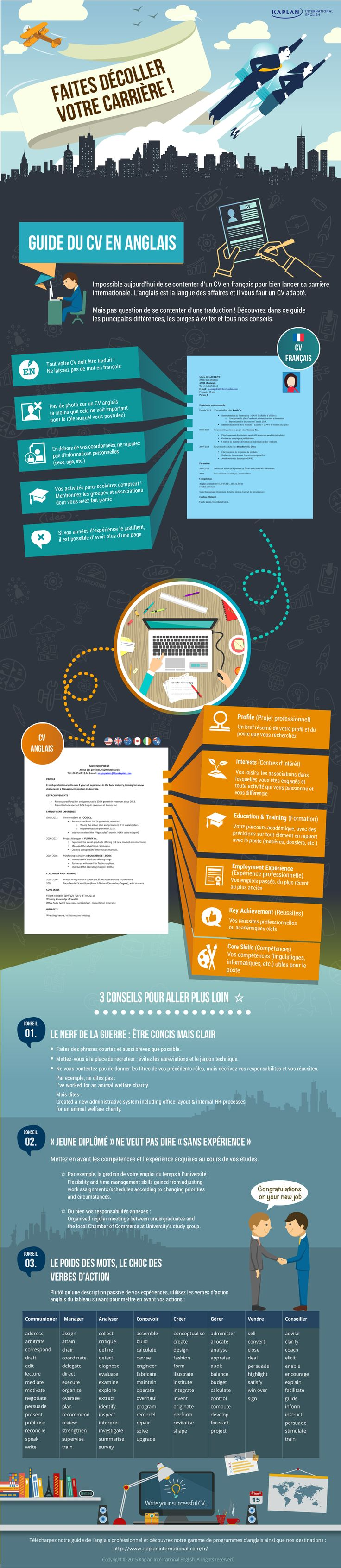 Pin on Best business infographics