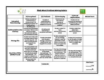 Math Problem Solving Rubric and Student Checklist