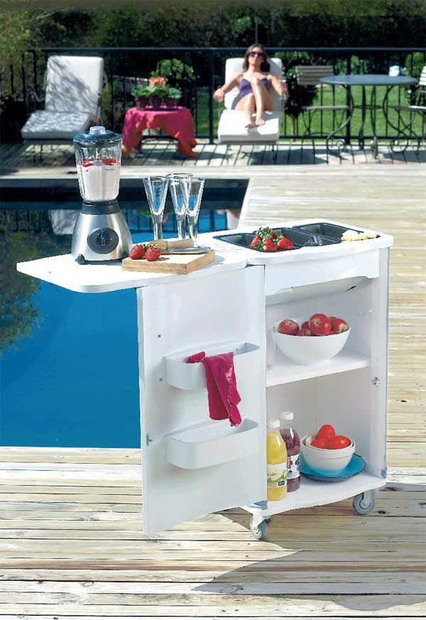 Simple Guide To Swimming Pools   Bars for home, Home decor ...