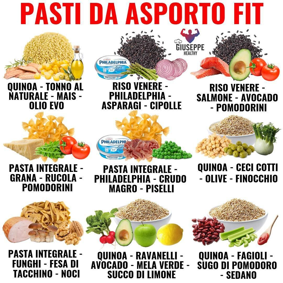 cibo da mangiare mentre si cerca di perdere peso