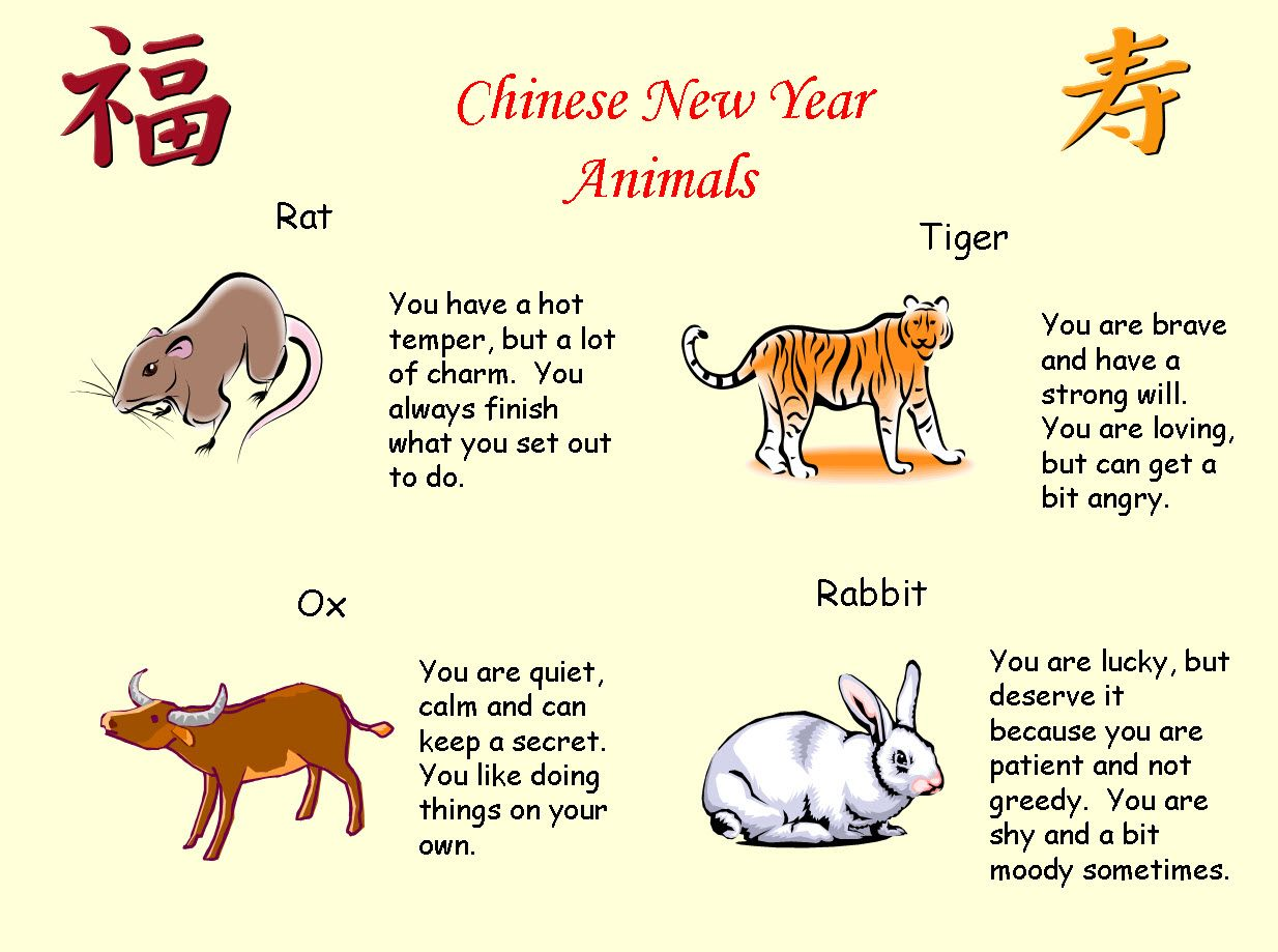Chinese New Year PowerPoint Teaching Resources Chinese