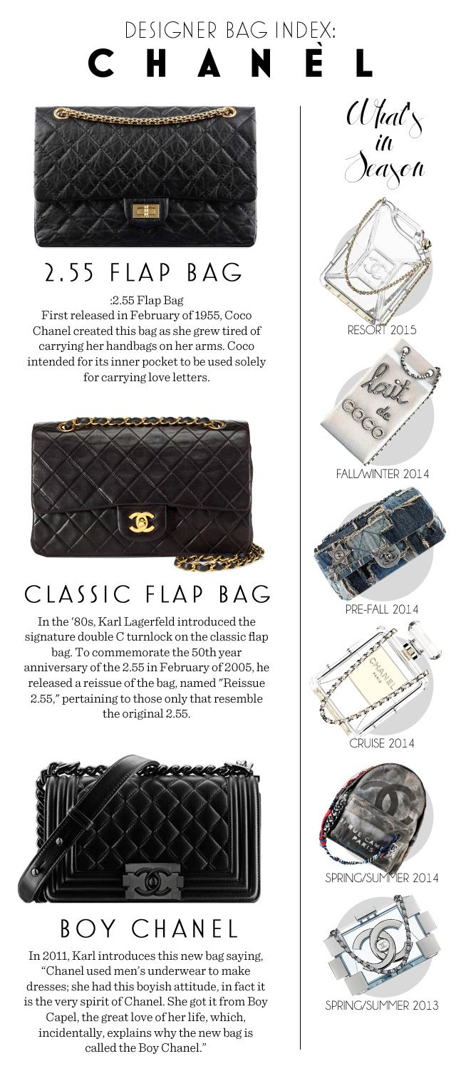 8fb9285f94 DESIGNER BAG INDEX: CHANEL | Fashion - Style Report | Stylebible.ph ...