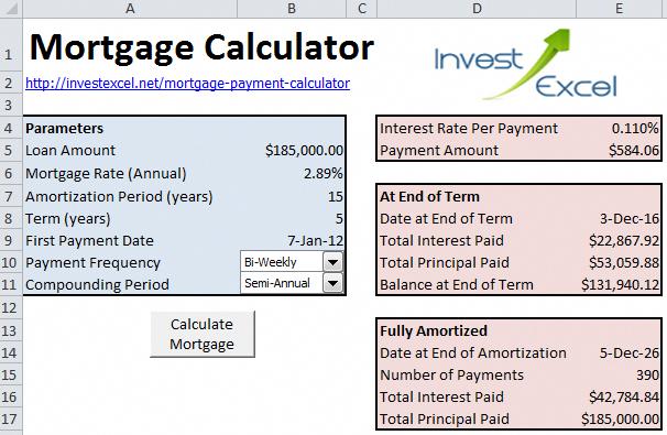 mortgage calculator amortization excel
