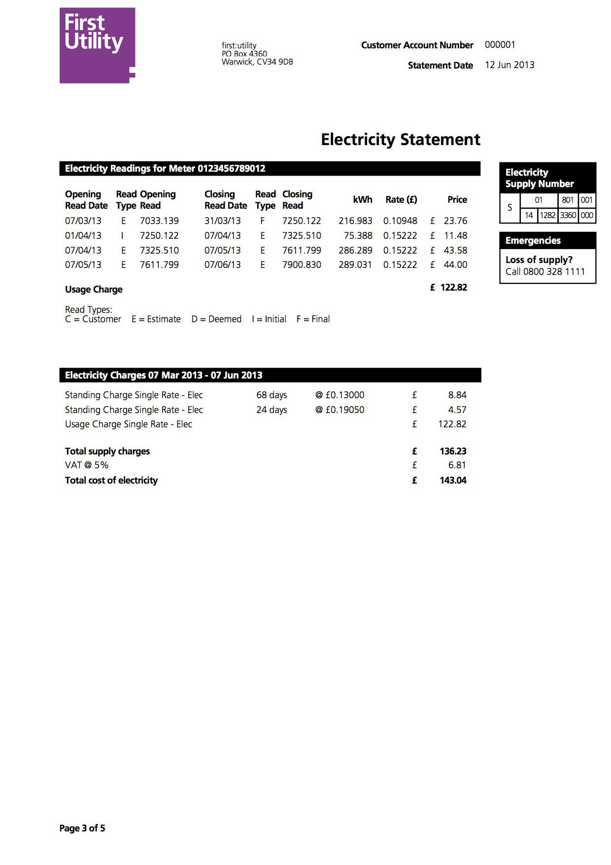 Understanding Your Home Energy Bill One Bedroom Apartment Bedroom Apartment Average Electric Bill