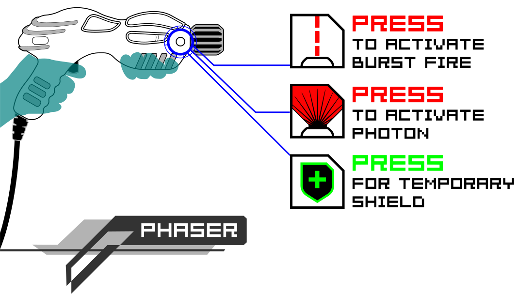 Play Cyberblast The Complete Laser Tag Equipment Guide Laserblast Laser Tag Tag System Laser