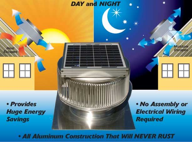 Solar Roof Ventilation System Forces Heat And Moisture Out Of The Roof Space To Keep Your Living Space Cool Y Solar Power Diy Solar Panels For Sale Solar Power