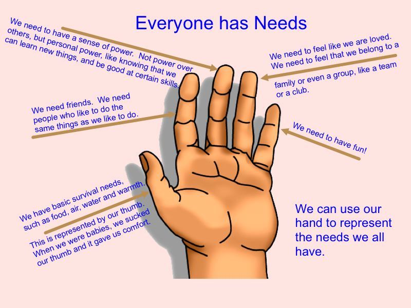 Reality Therapy: Everyone has needs... one for each finger ...