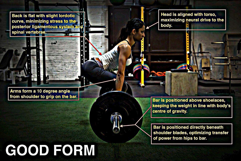 Deadlift form check fitness desserts pinterest exercises and deadlift form check fitness falaconquin