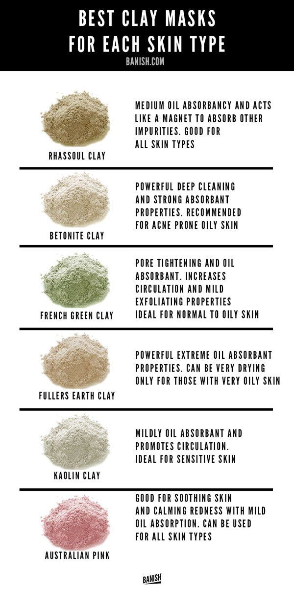 Best Clay Masks For Each Skin Type Best Clay Mask Natural Skin Care Skin Care