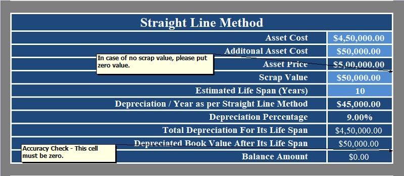 Download Depreciation Calculator Excel Template Cash Flow