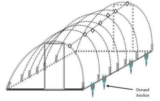 Here below are the steps on how to build a greenhouse with PVC. The choice of PVC piping material as used in electrical conduits and water pipes is specifically targeted to low income people in developing countries since the PVC materials are...