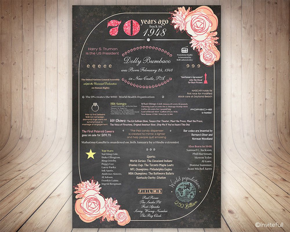 70th Birthday Gift For Mom 70th Birthday Poster Personalized 1948
