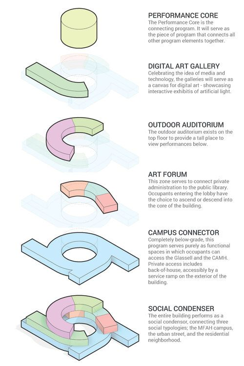 950 Us Politinfographics Ideas In 2021 Infographic Data Visualization Vets