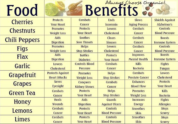 Food benefits