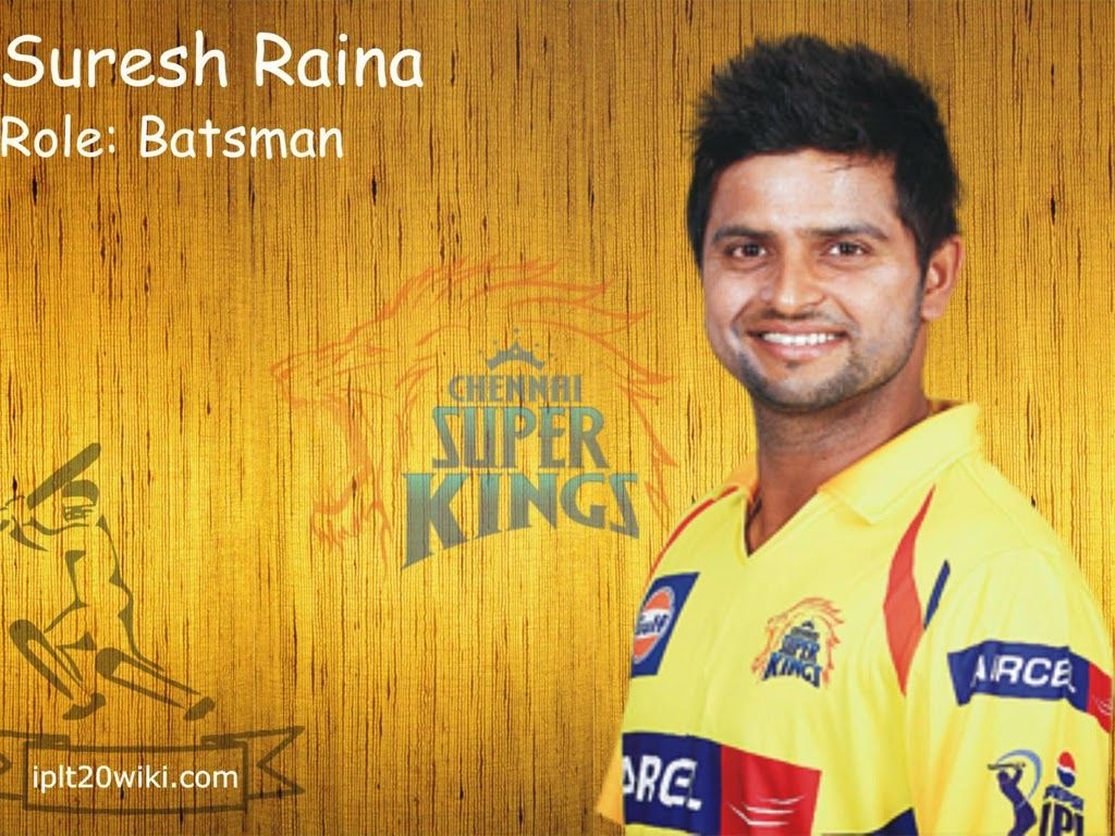 Suresh Raina Hd Wallpapers Images Photos Pictures Qhd