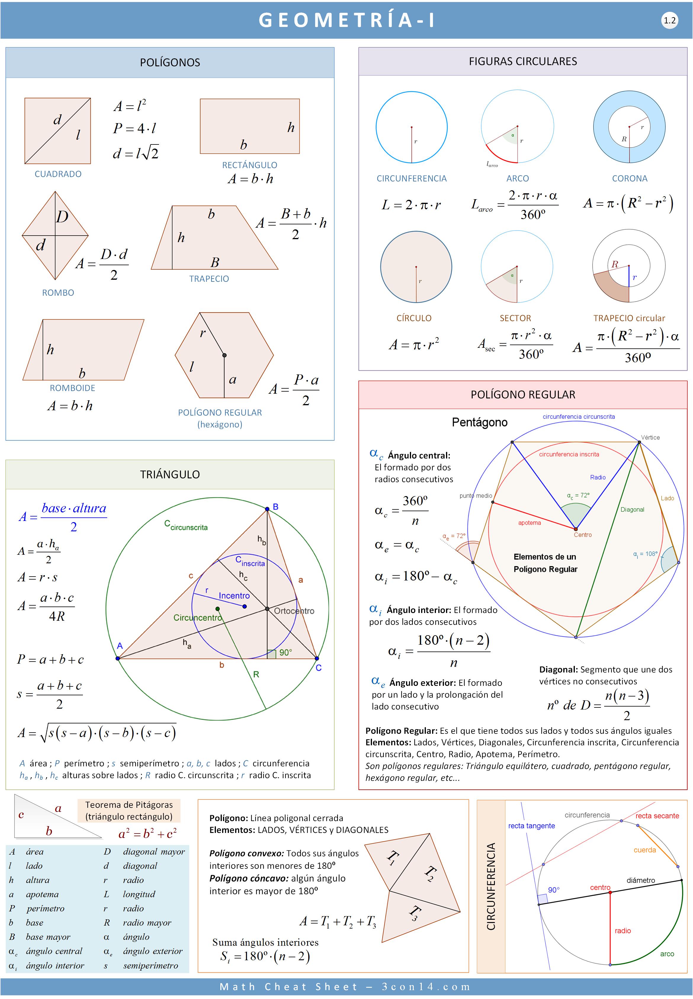 Card Geometria 1