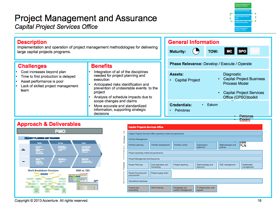Accenture Pmo Template  Program And Project Management