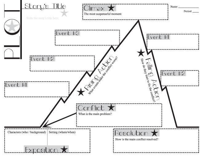TeacherLingo.com $0.00 - Plot Chart Diagram Arc - Blank Graphic Organizer This graphic organizer will help students analyze the 6 parts of any story