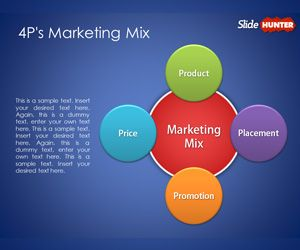4p marketing mix diagram for business and market business