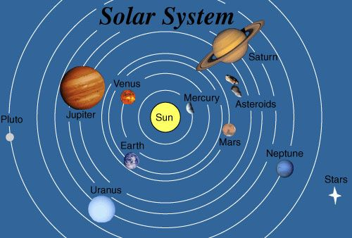 what causes the planets and moons in our solar system to orbit the sun - photo #5