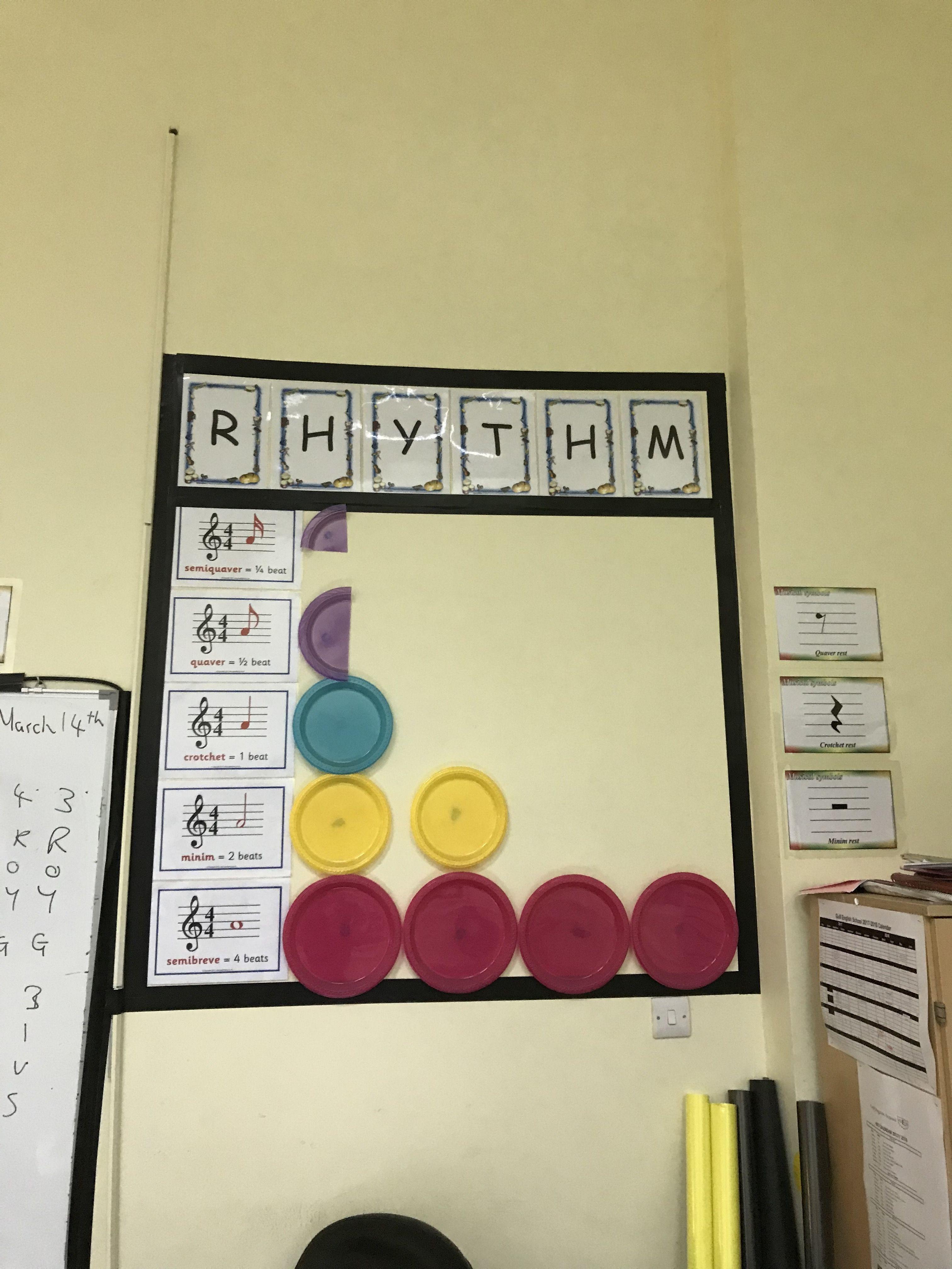 Rhythm Wall Plates Semiquaver Crotchet Minim Semibreve Music Classroom Decor Wall