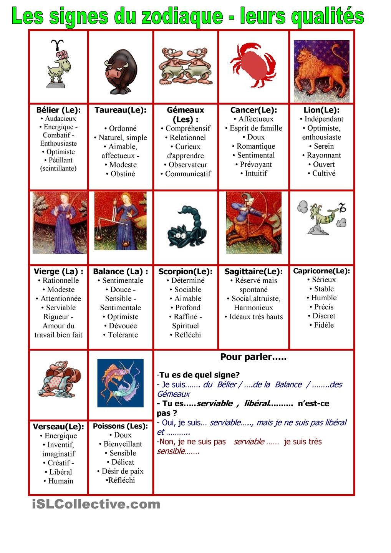 Les adjectifs du caractere : les qualites et le zodiaque ...