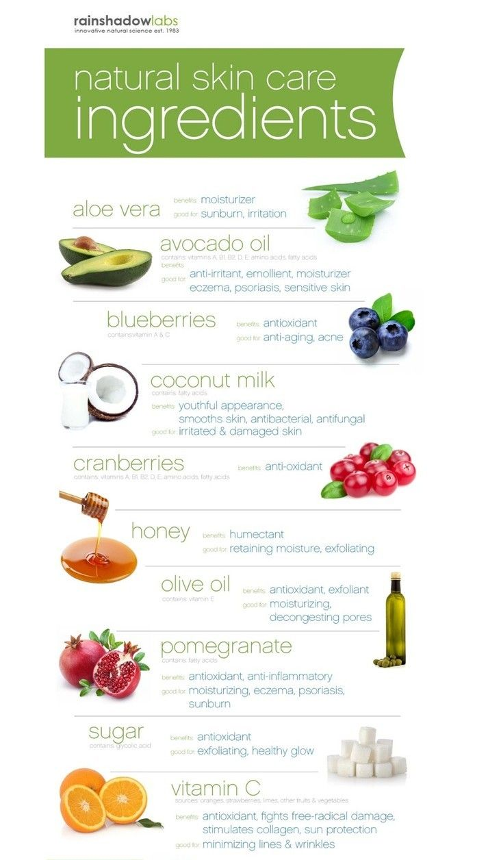 Natural Skin Care Ingredients With Images Natural Skin Care