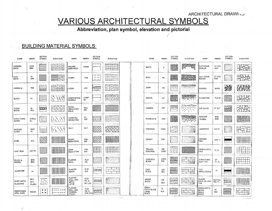 Architectural Drawing Information Architectural Symbols
