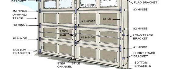 Garage Doors Garage Door Repair Garage Door Openers Garage Door Installation With Images Best Garage Doors Garage Door Repair Service Best Garage Door Opener