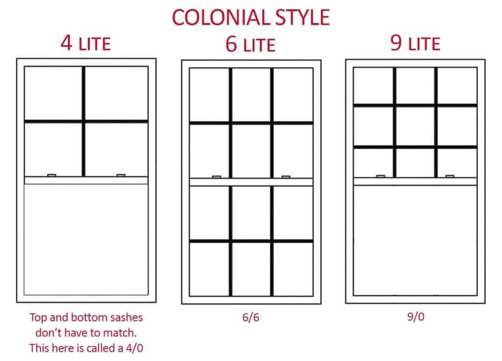 Quick Guide To Window Grids With Pictures In 2020 Window Grids Square Windows Windows