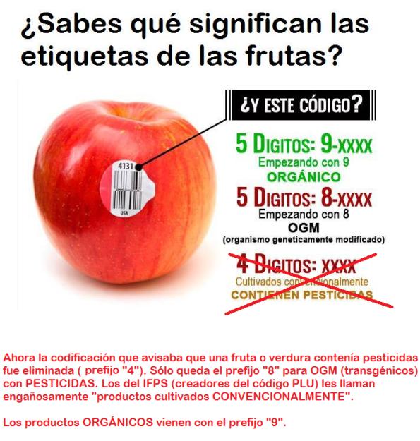 Etiquetado en frutas