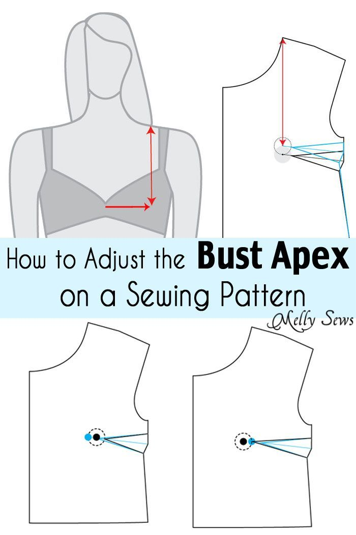How to Adjust the Bust Apex on a Pattern | Costura, Patrones y Molde