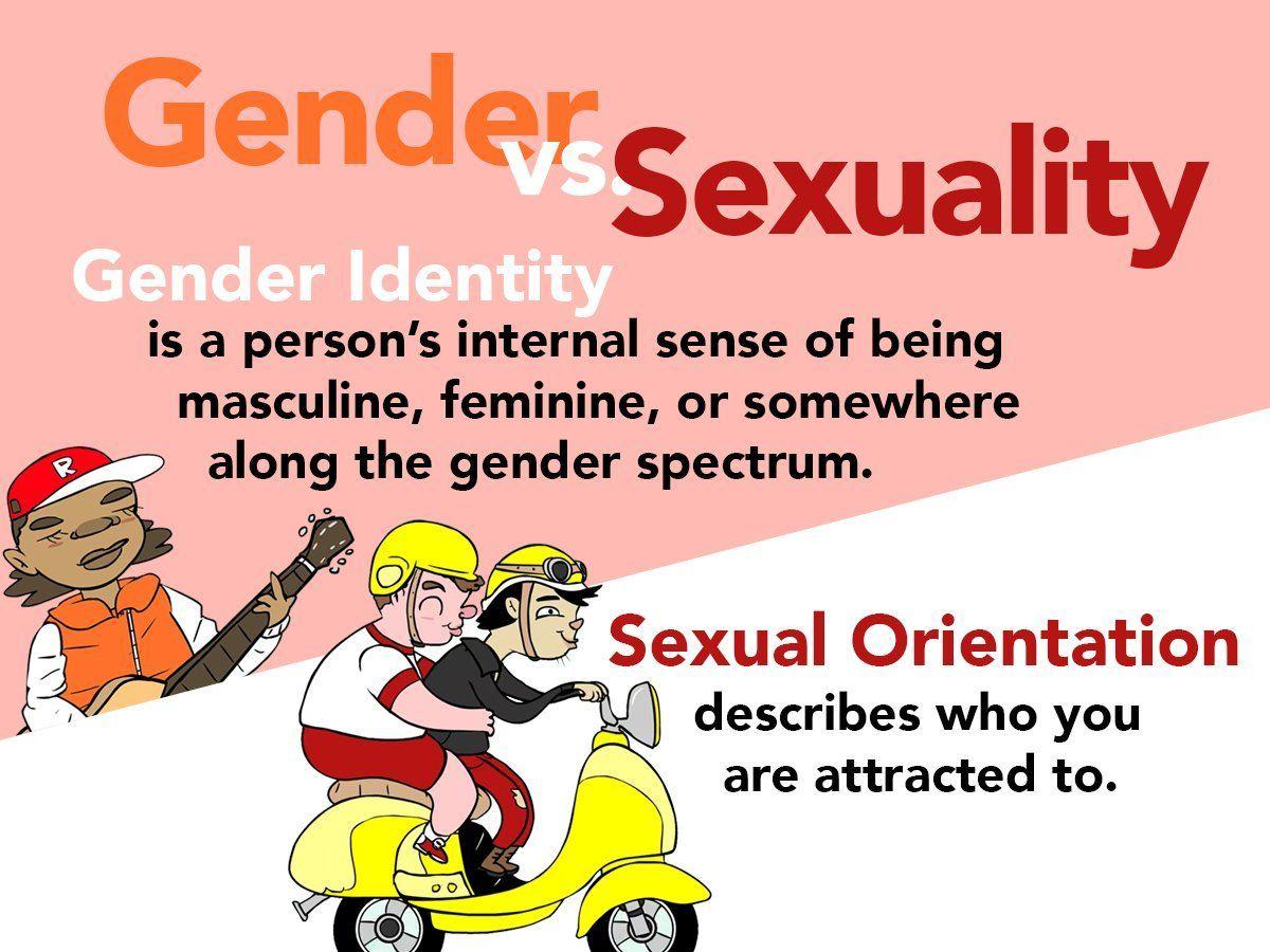 Pin On Gender Identity