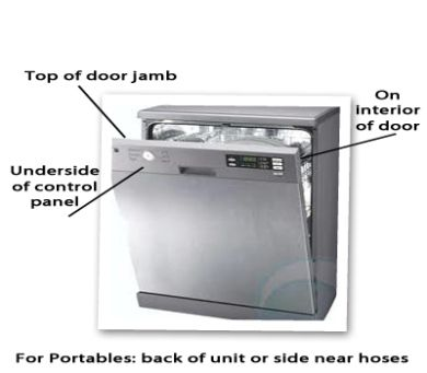 Looking to fix a broken dishwasher handle? Get a Handle On