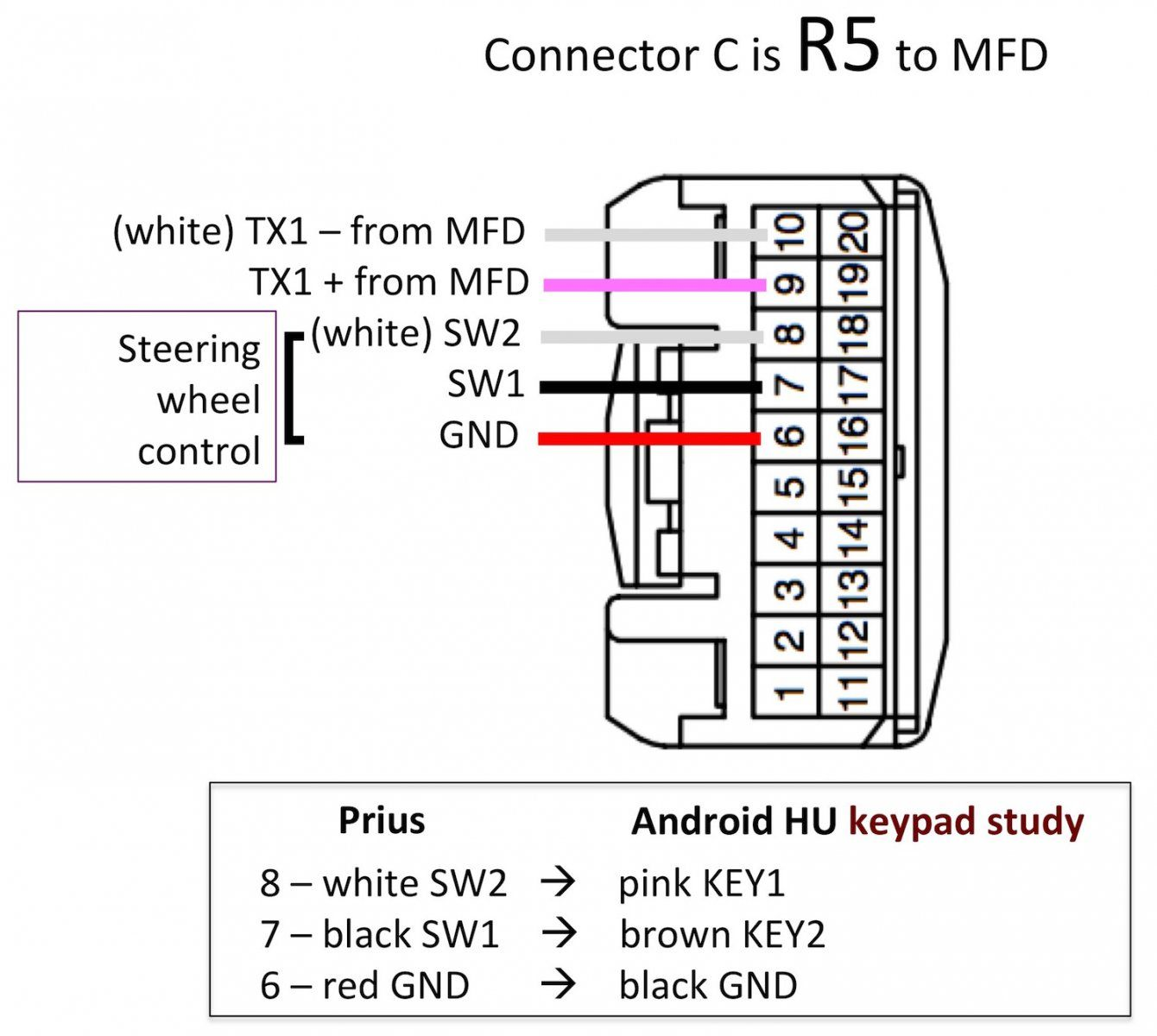 Steering Wheel Control With Android Hu Without Metra Aswc Interface Metra Steering Wheel Wheel