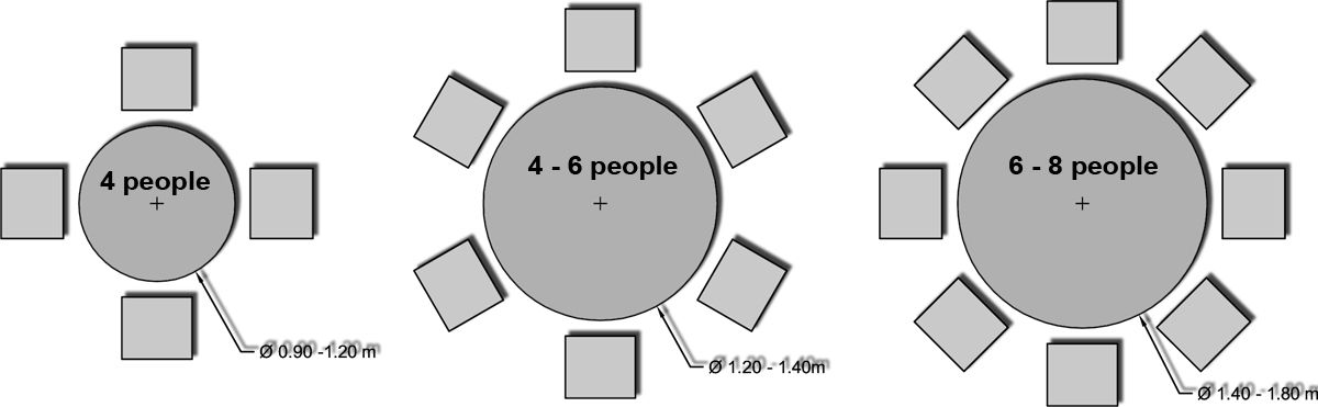 6 seater round table dimensions  Google Search  Loose