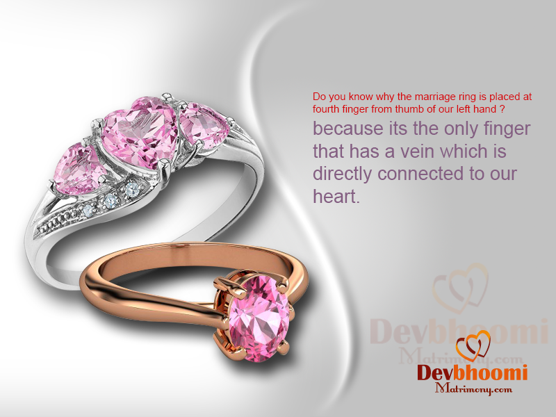 Do you know why the marriage ring is placed at fourth finger from