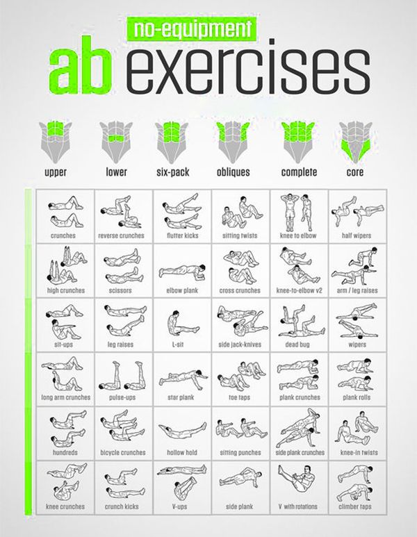 no equipment ab exercises body sixpack workout plan best abs yeah we train workouts. Black Bedroom Furniture Sets. Home Design Ideas