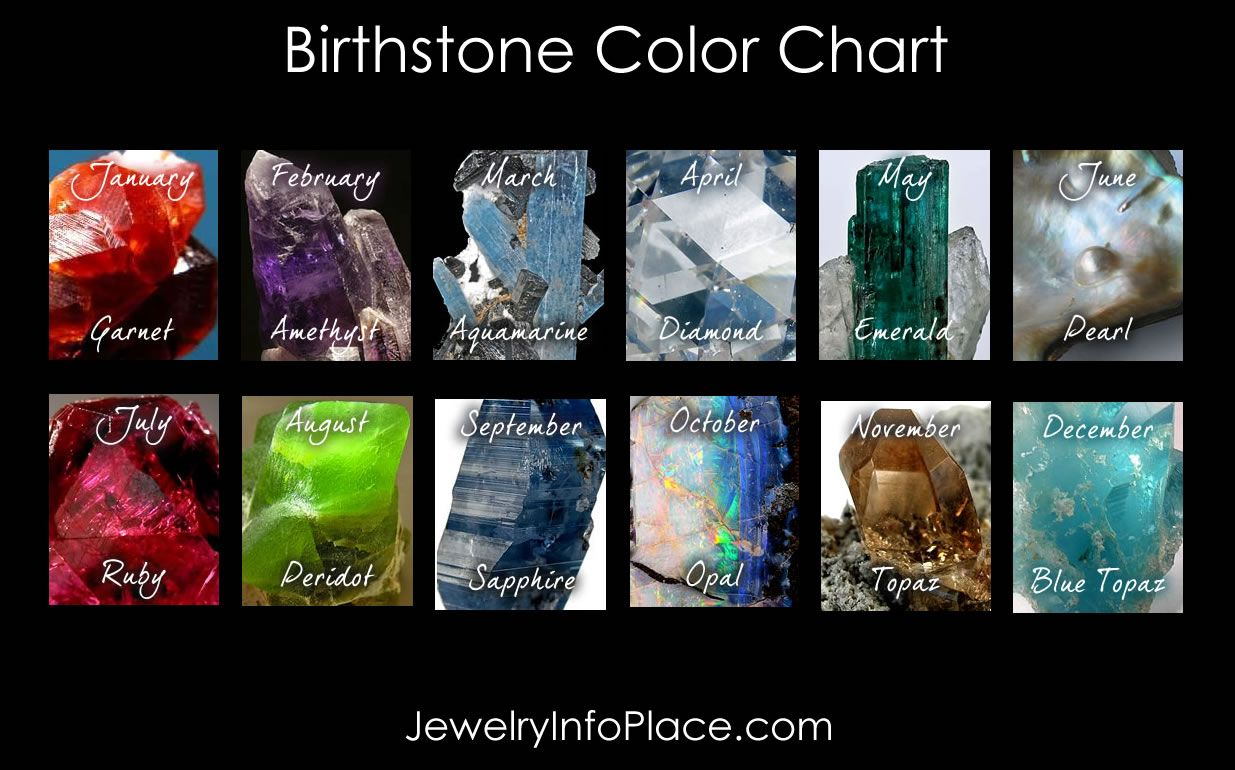 Birthstones For Each Month Birthstone Colors With A Birthstone