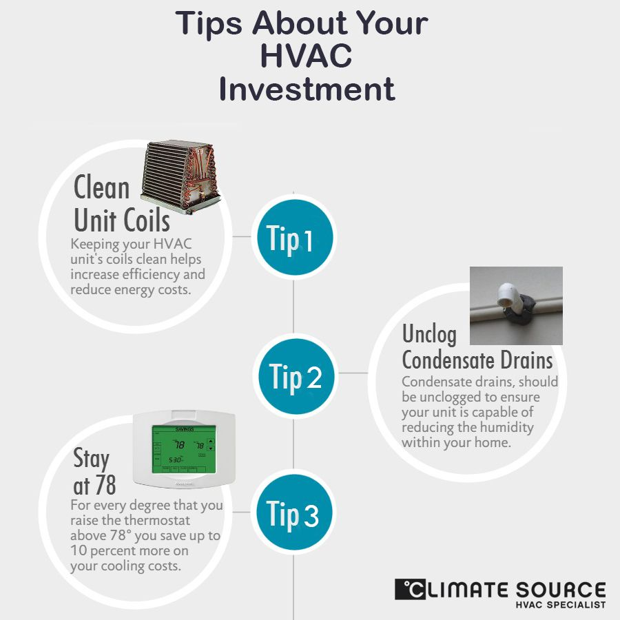 Tips about your HVAC investment! (With images) Reduce