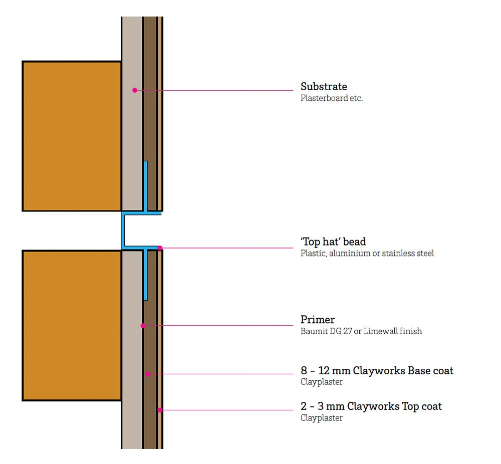 Design Detailing For Clayworks Applications Design Ceiling Design Stair Detail