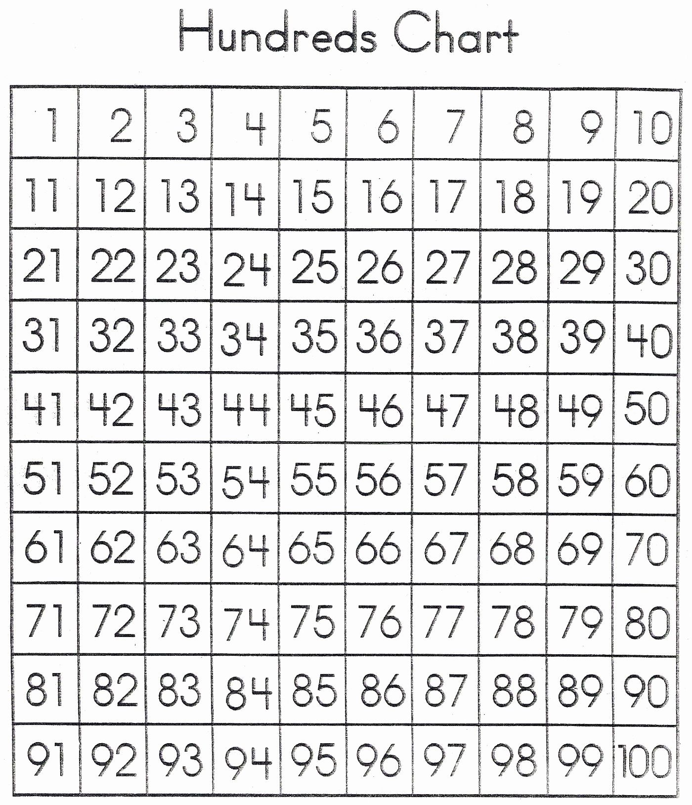 Printable Hundreds Chart In