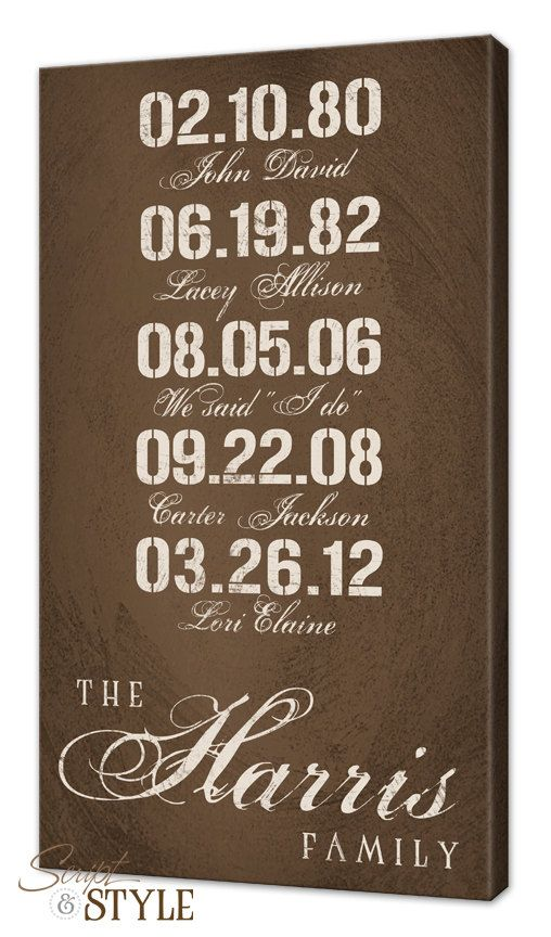 Personalized Important Dates Canvas Wall Art With Family Last Name Birthdates Wedding Date
