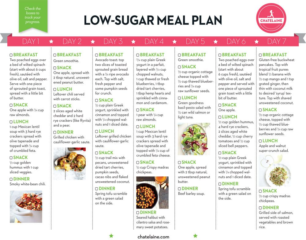 The seven-day low sugar diet | More Low sugar meals and Low sugar ...